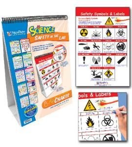 Curriculum Mastery® Science Flip Charts: Lab Safety