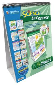 Curriculum Mastery® Science Flip Charts