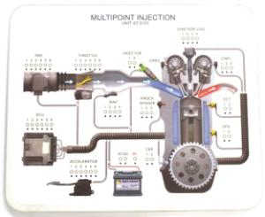 Multipoint Fuel Injection Simulator