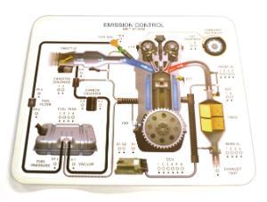 Emmission Control Simulator