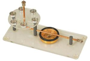 Ampere's Rule Apparatus