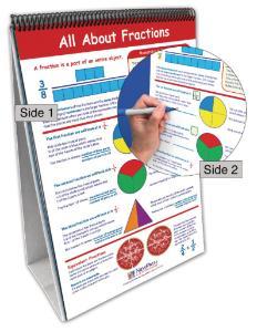 Grade 7 Math Curriculum Mastery® Flip Chart