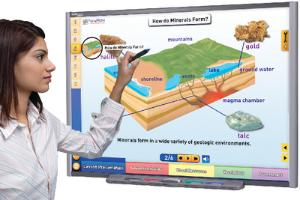 Interactive Whiteboard Science Lessons: Complete Earth Science Bundle
