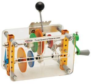 Mechanical Engineering Models
