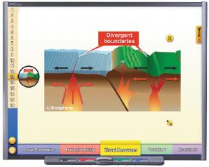Interactive Whiteboard Science Lessons: Plate Tectonics