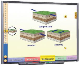 Interactive Whiteboard Science Lessons: Earthquakes