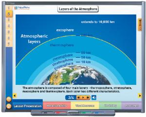 NewPath EARTH'S ATMOSPHERE/WEATHER Interactive Whiteboard Digital Download