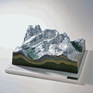 Glacier and Glacial Valley Model