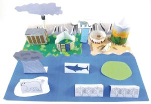 Model kit climate change