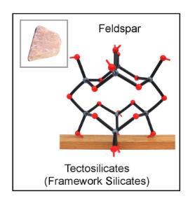 Minerals Model Set