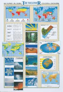 The Weather Poster