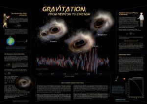 Gravitation Poster
