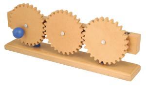 Simple Machines, Gear Train Model