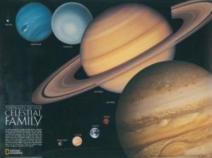 The Solar System/Celestial Family Chart