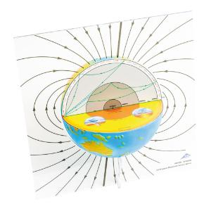 Earth Layer Model with Seismic Waves