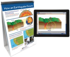 Flipchart with Multimedia Lesson:Earthquake