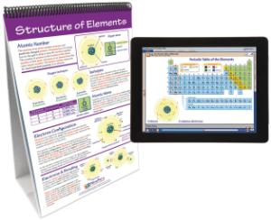 Flipchart with Multimedia Lesson:Periodic Table