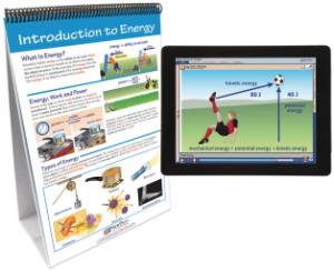 Flipchart with Multimedia Lesson:Energy