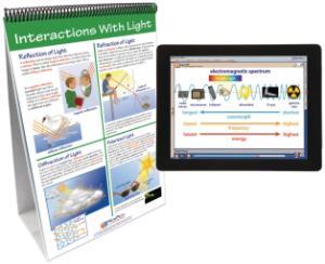 Flipchart with Multimedia Lesson:Light