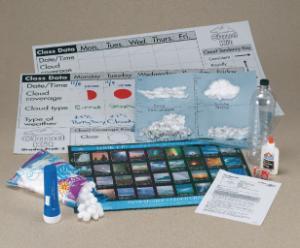 Cloud Kit