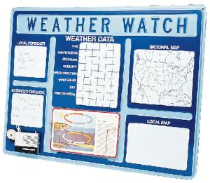 Weather Watch Board
