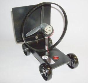 Fan Cart Assembly