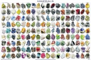 Mineral Collection Chart