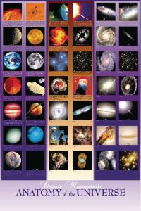 Anatomy Of the Universe Poster