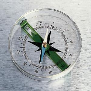 Projection Compass