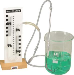 Manometer Demonstration