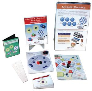Atoms & Chemical Bonding Curriculum Learning Module