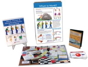 Work, Power & Simple Machines Curriculum Learning Module