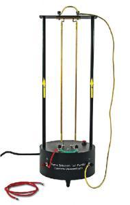 Force Between Parallel Conductors Demonstration