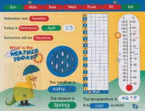 Daily Weather & Temperature Board