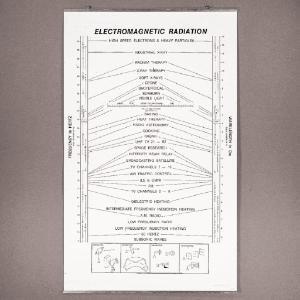 Electromagnetic Radiation Chart